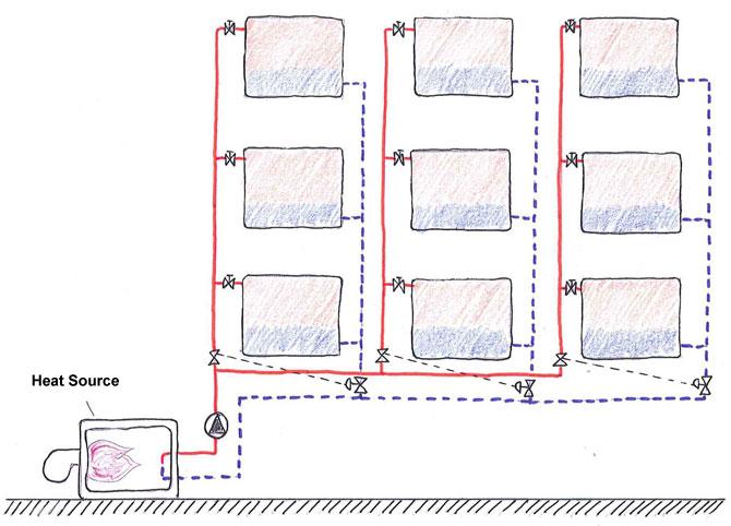 Hydraulic Balanced System